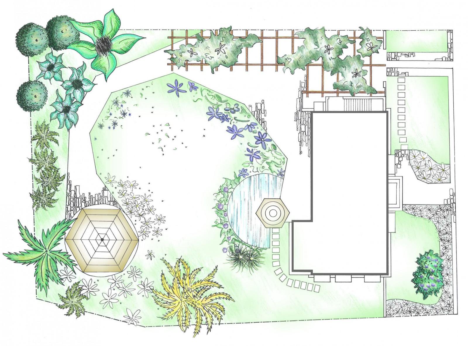 Gartenplanung ws landschaft gmbh for Gartengestaltung zeichnung